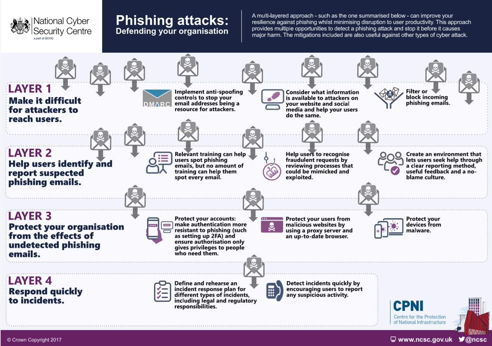 phishing_attacks.png